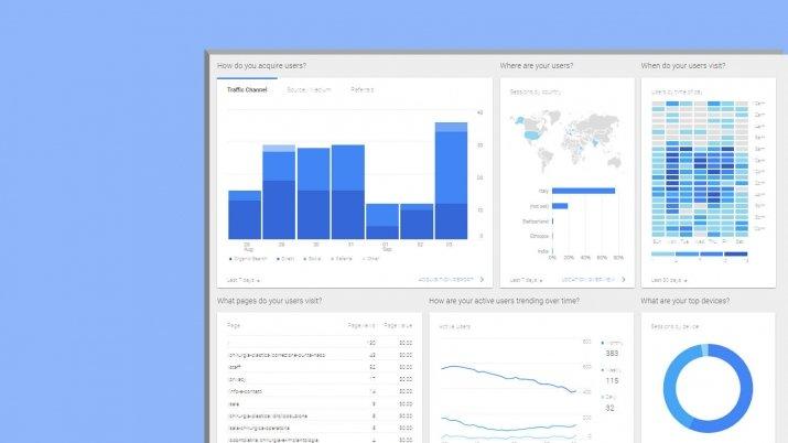 Indicizzazione organica e Google Analytics